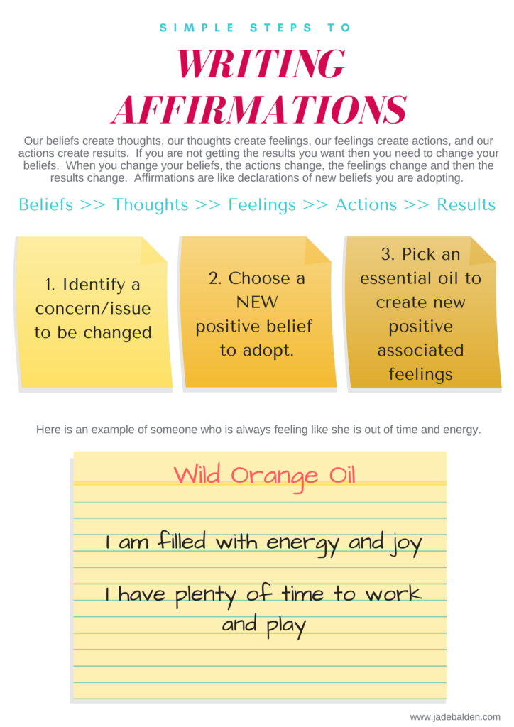 writing affirmations How can you have everything you've ever wanted by practicing affirmations and  writing them down.