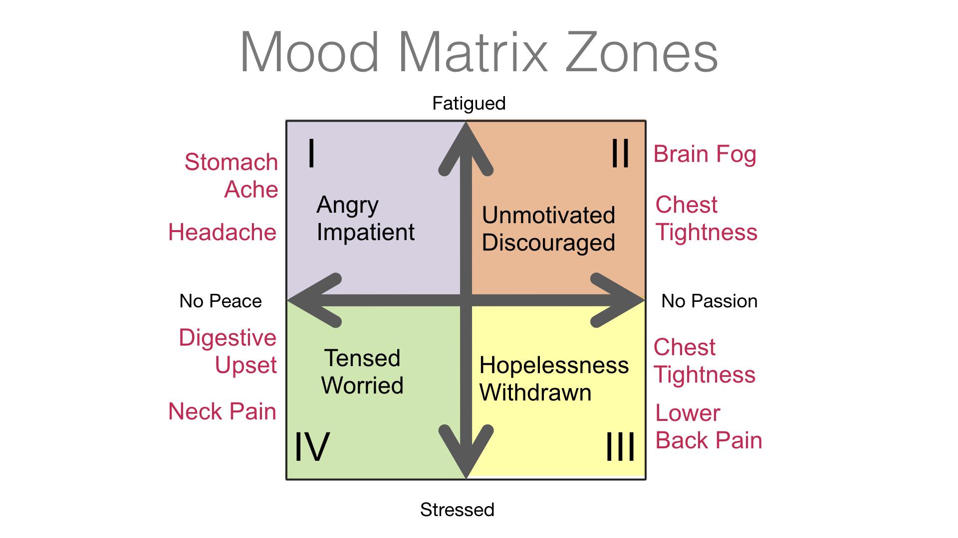 Mood Matrix001 Jade Balden